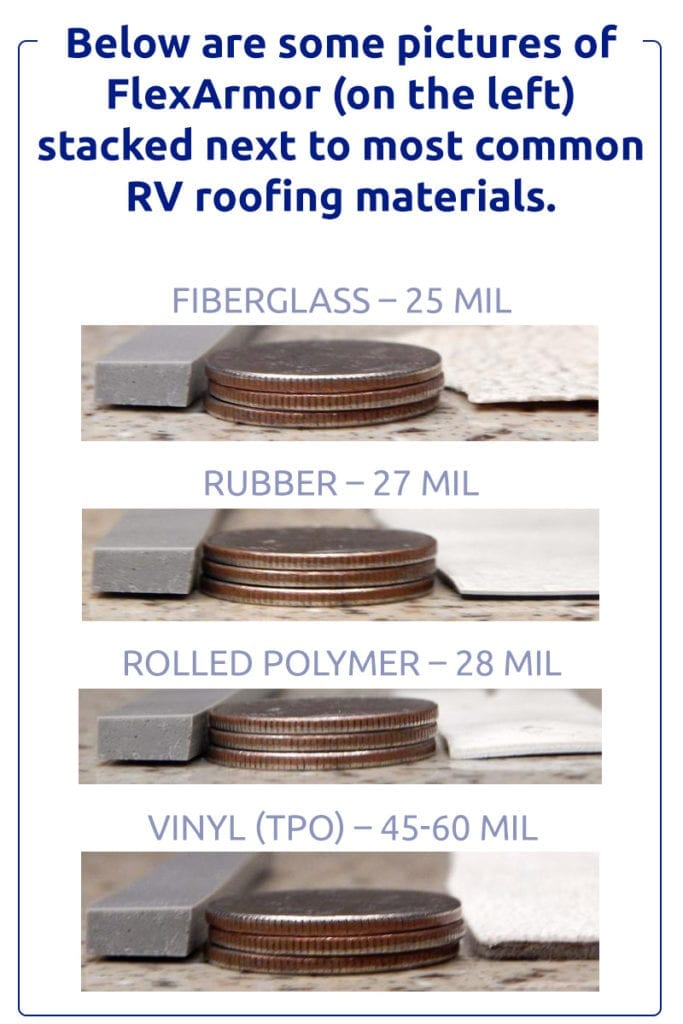 RV Roof FAQs